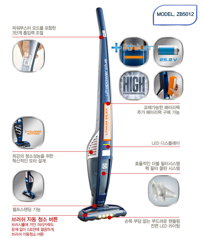 Electrolux Ultra Power Plus Wireless vacuum cleaner ZB5012 specification