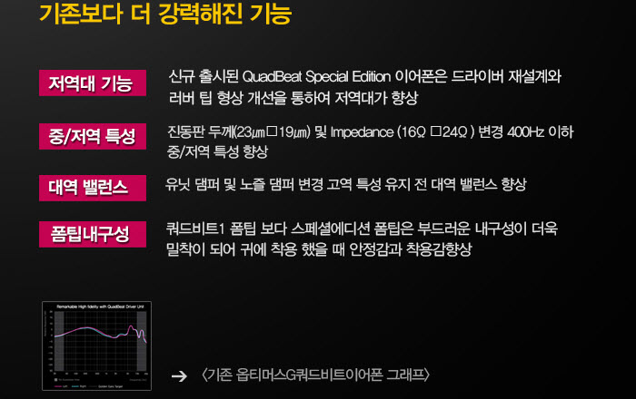 130210-11-LG-Optimus-G-Quad-Beat-EarPhone-Special-Edition-compare-Korea-Tech-BLog