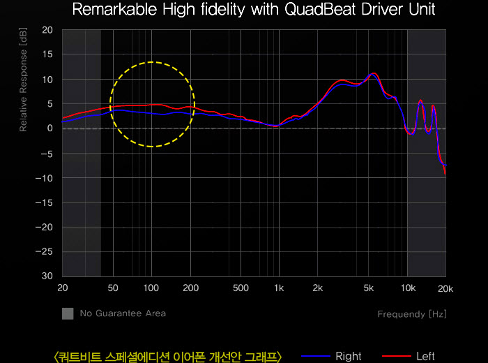 130210-11-LG-Optimus-G-Quad-Beat-EarPhone-Special-Edition-graph-Korea-Tech-BLog