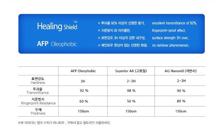 130225-PonTree-Healing-Shield-01-Korea-Tech-BLog