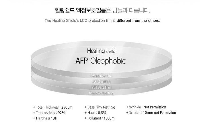 130225-PonTree-Healing-Shield-02-Korea-Tech-BLog