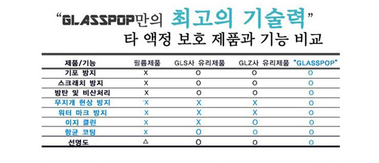 130225-QVic-GlassPop-04-Korea-Tech-BLog