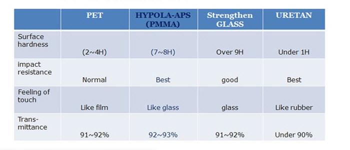 130225HSChemical-Hypola-Aps-02-Korea-Tech-BLog