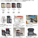 HOT Coffee Container Vacuum Flask Thermos JCP-280C Mug Cup JMY-351 Pot