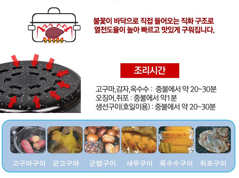 140204 GMarket 키친아트 군고구마 직화냄비 24cm kd-rp1_04b