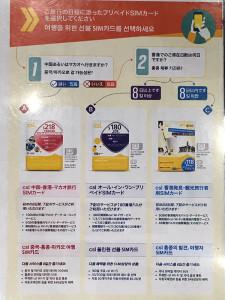 China Hong Kong Pre-Paid SIM Card