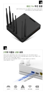 EFM ipTime A6004NS High End NAS WireLess Router