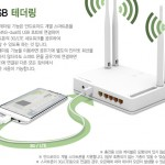EFM ipTime A3004NS DUAL WireLess Router